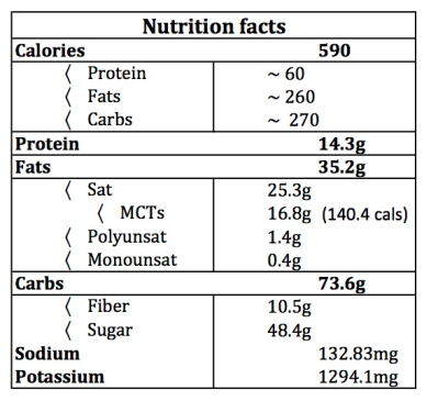 Nutrition Facts_1